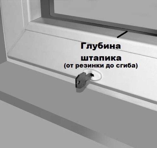 штапик окна